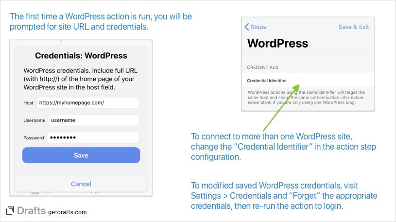 wordpress-credentials